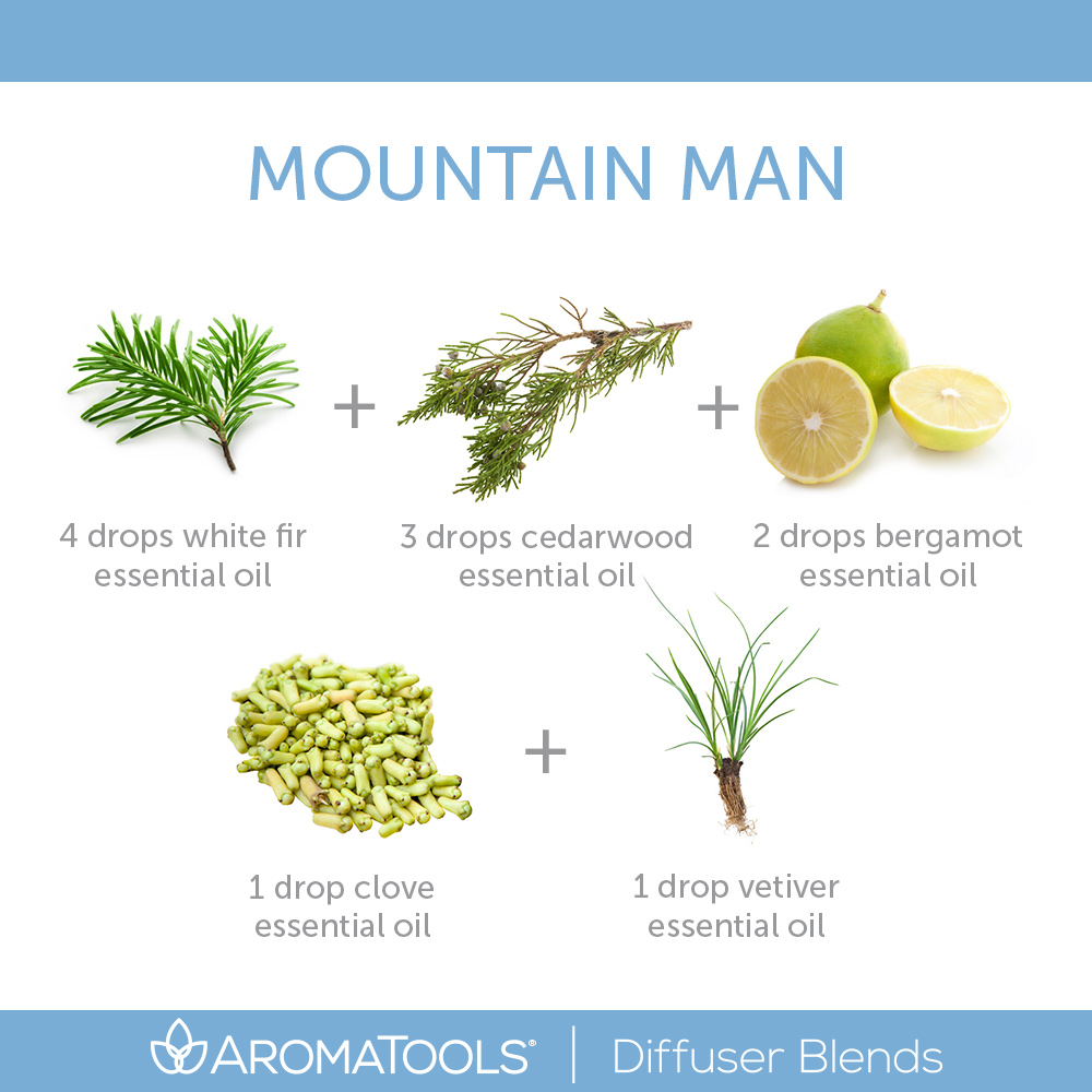 AT_MountainMan_DiffuserBlend