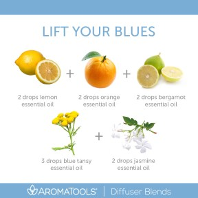 AT_LiftYourBlues_DiffuserBlend