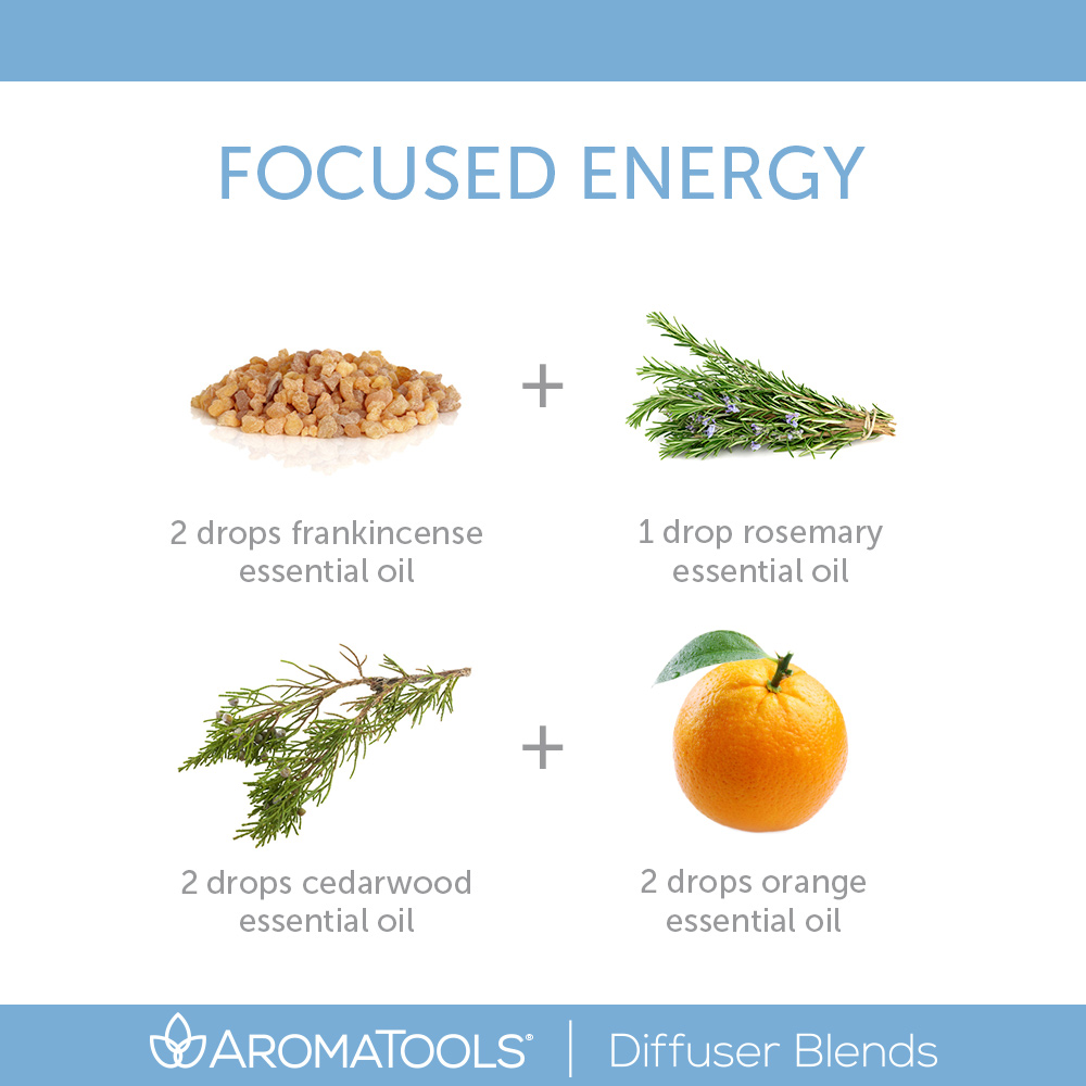 AT_FocusedEnergy_DiffuserBlend