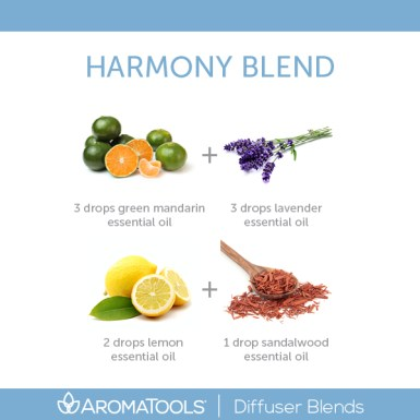 Green_Mandarin_Blog_Diffuser_Blends (1)