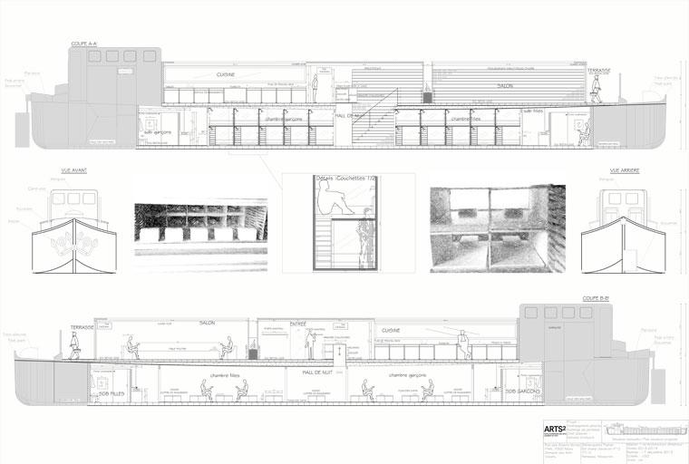 Amnagement Dune Pniche Architecture Dintrieur
