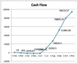 balsamiq-cashflow