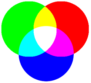 additive-colors.png