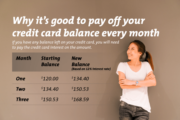 pay off your student credit card balance each month