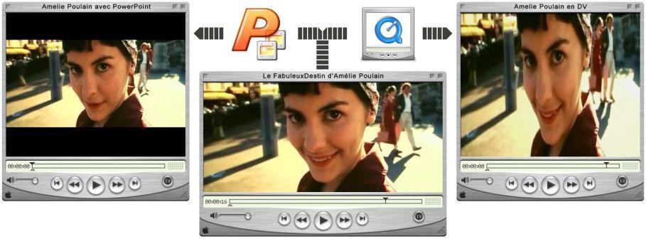 Letterboxing QuickTime et PowerPoint sur Macintosh