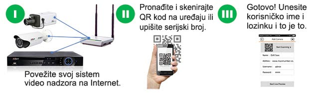 dahua-povezivanje-mobilni