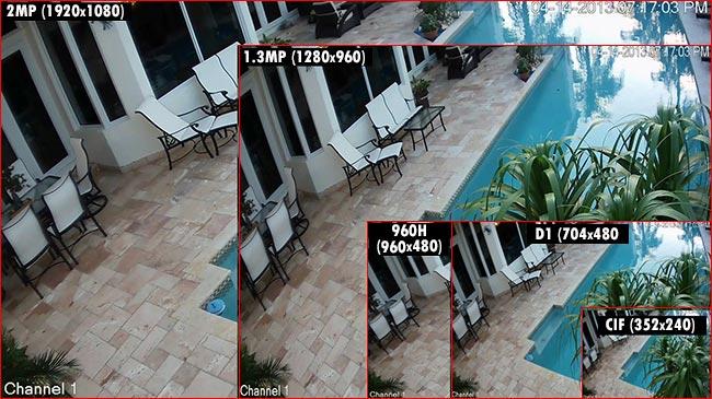 blog-rezolucija-kamera-za-video-nadzor