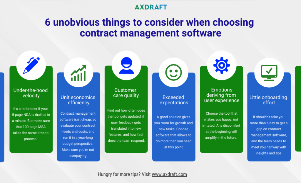 AXDRAFT 6 Non-obvious Things to Consider When Choosing Contract Management Software