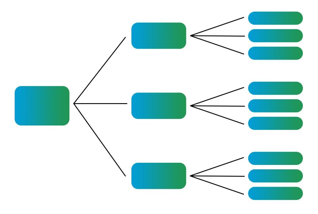 A logic tree example