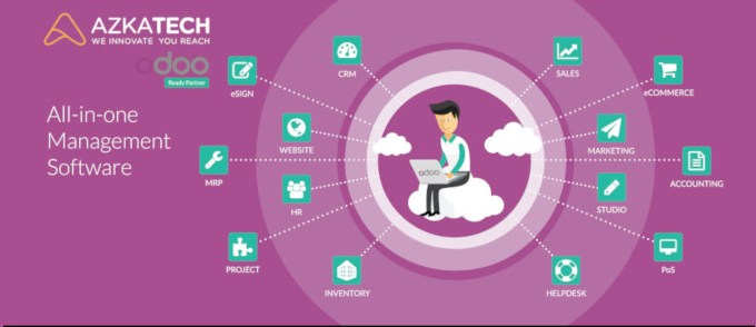 Odoo apps all in one management software Lebanon