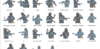 Gestes tactiques paintball