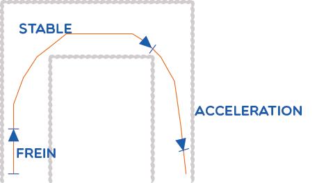 Aide-karting-virage-1