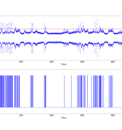 visual representation of a 15 minute field recording after being processed by the mechanism i was talking about as you can see in the first plot there  [ 2304 x 1440 Pixel ]