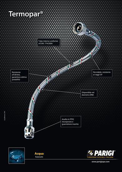Termopar Poster 2011