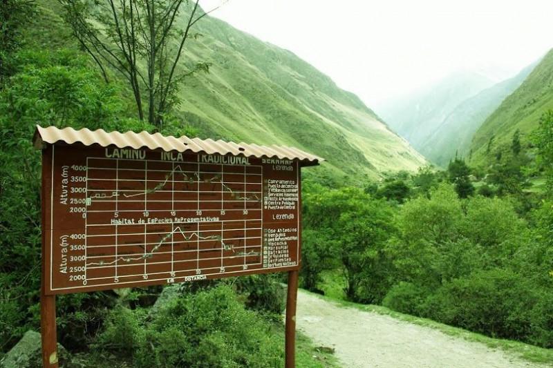 inca Trail Trek sign