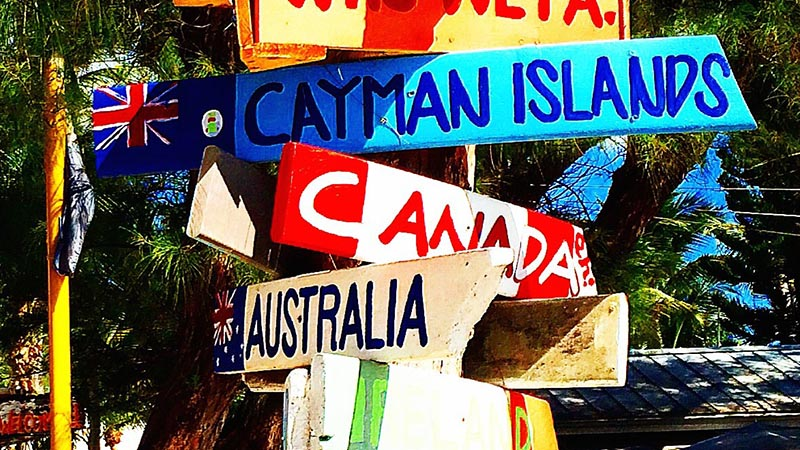 Painted signs pointing in the direction of different countries