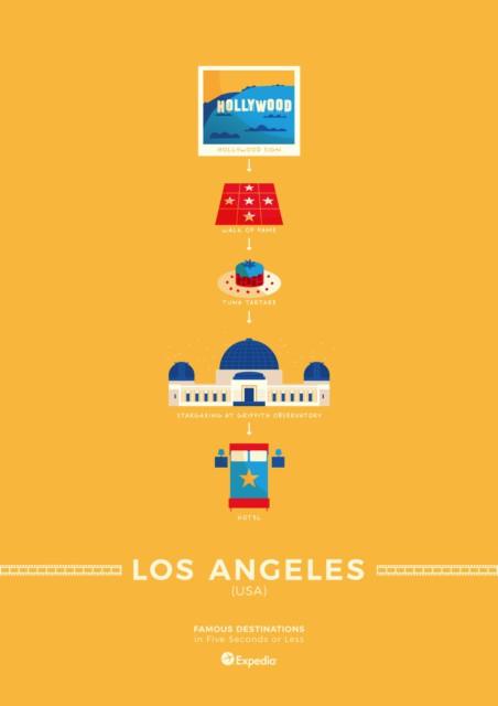 Los Angeles, USA- Minimalist Travel Posters
