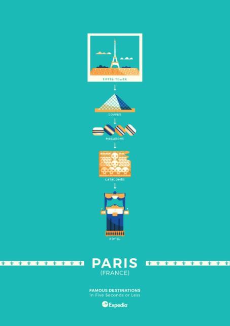 Paris, France- Minimalist Travel Posters