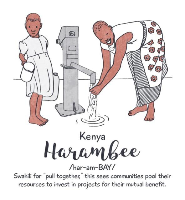 Kenya- Cultures
