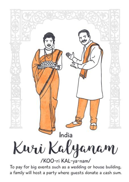 India- Cultures