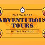 Cerro Negro Volcano Boarding is one of the world's most adventurous tours