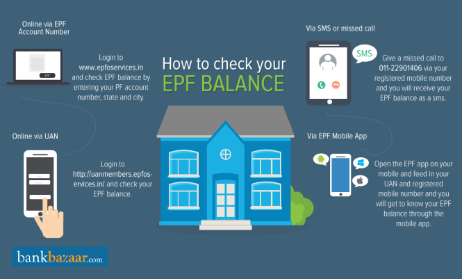 How to check your EPF balance