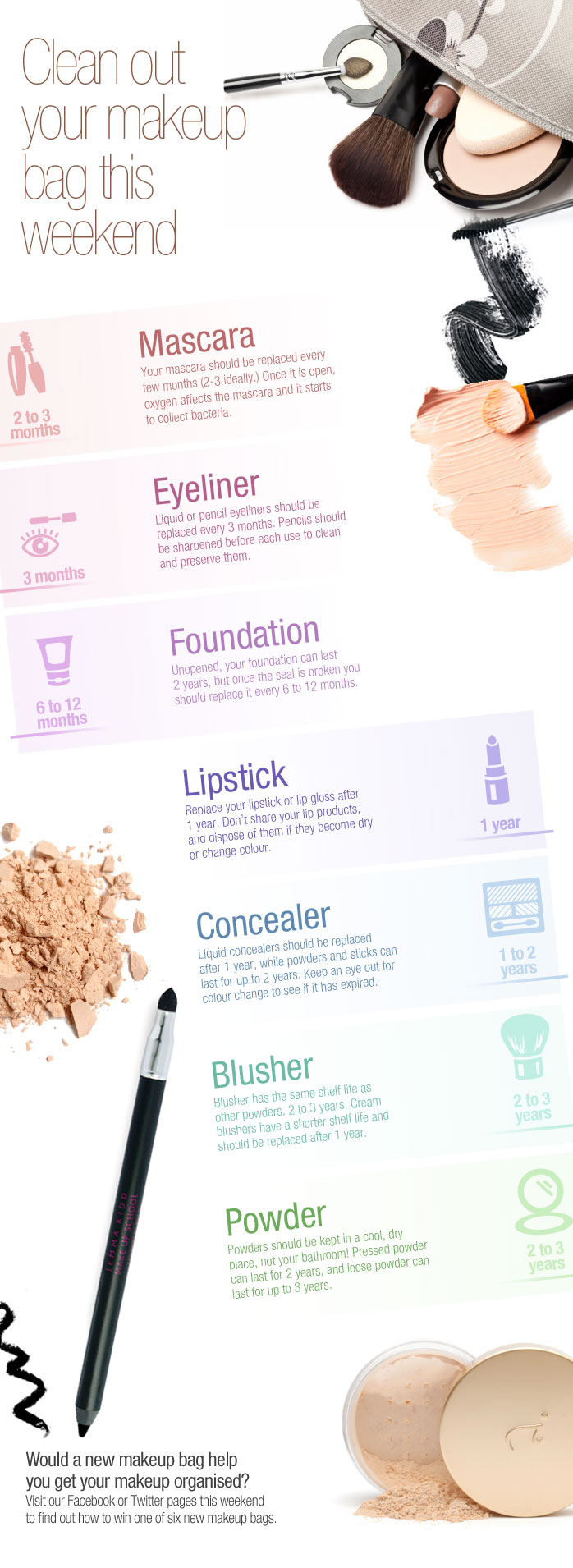 Find out how long your makeup lasts
