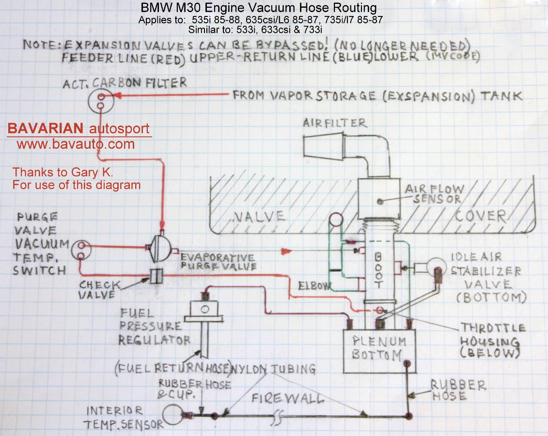 Ascert C15 Engine Diagram Everything About Wiring 2001 Bmw 325i Belt Library Valve Cover Base