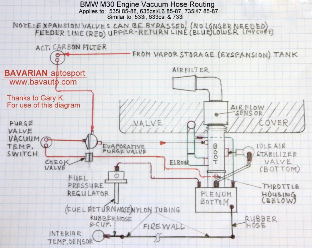 medium resolution of 1985 bmw e30 wiring diagram starting know about wiring diagram u2022 2006 bmw fuse diagram