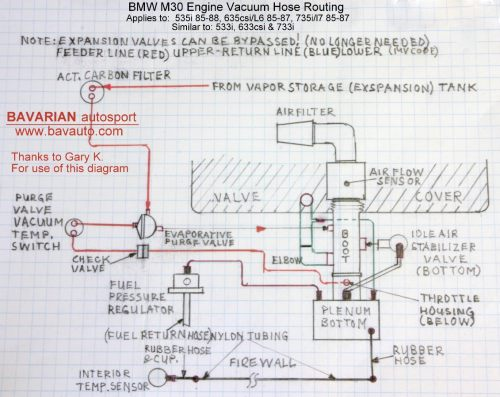 small resolution of 1985 bmw e30 wiring diagram starting know about wiring diagram u2022 2006 bmw fuse diagram
