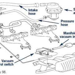 2004 Kia Sorento Exhaust System Diagram Vauxhall Vectra B Wiring Bmw X3 Vacuum All Data 2003 325i Hose Photos For Help 2007 Source Parts