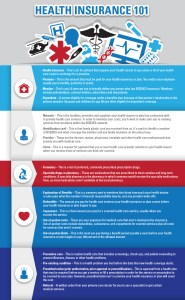 common health insurance terms infographic