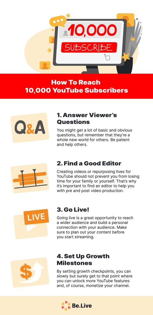 How To Get a Lot Of Subscribers on YouTube