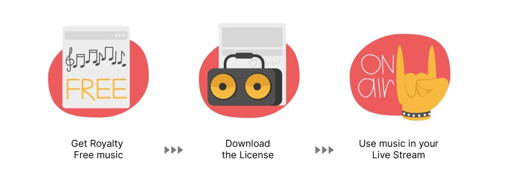 Facebook Live Copyright Music: Where to Get Royalty Free Music