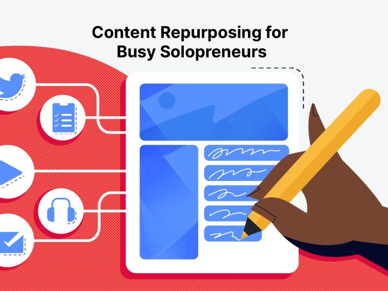 content repurposing guide