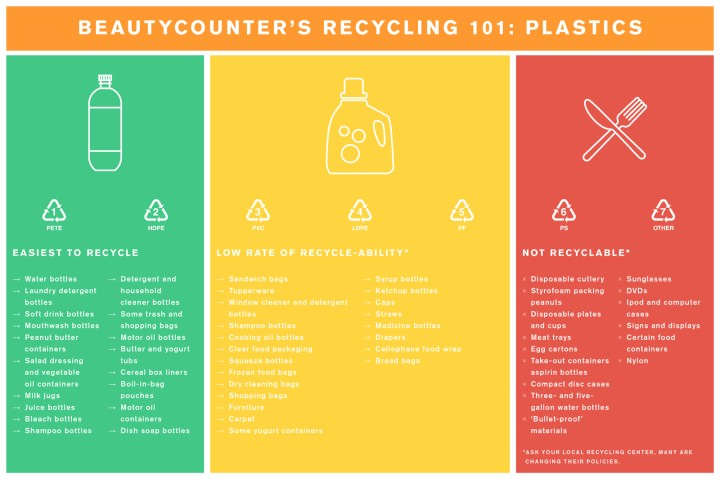 Recycling 101: Plastics