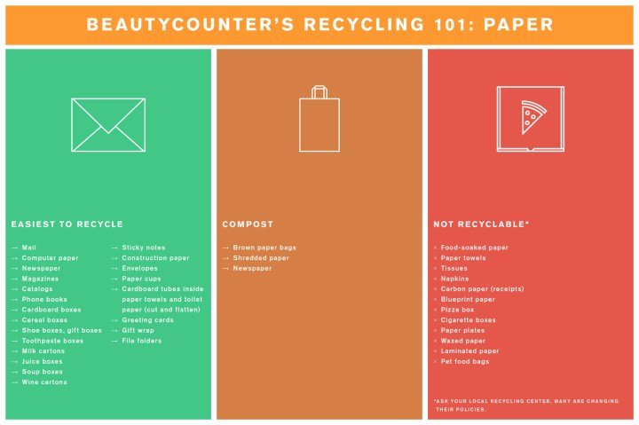 Recycling 101: Paper & Cardboard