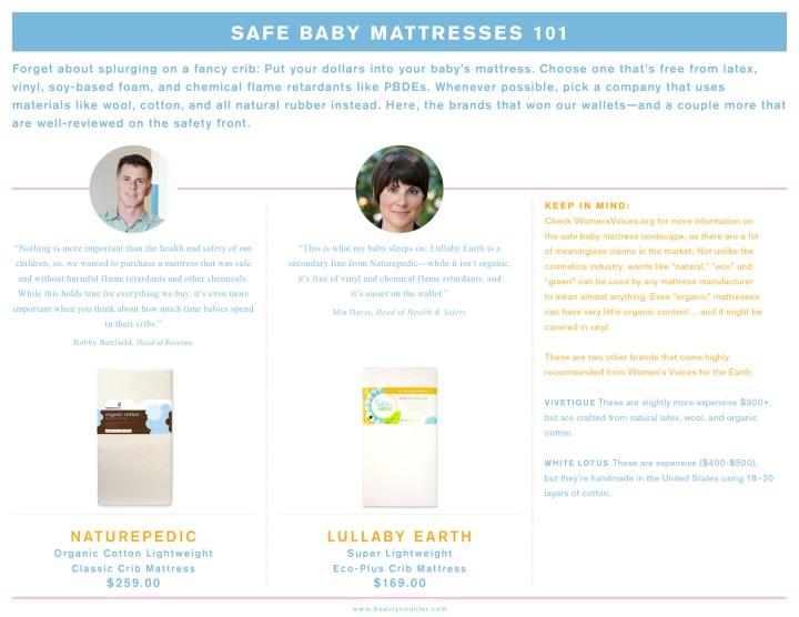 Safer Mattress Buying Guide