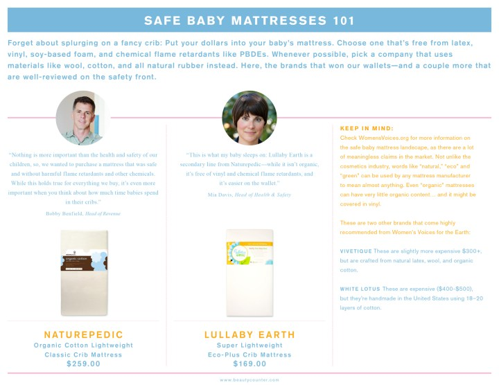 Safer Mattress Buying Guide