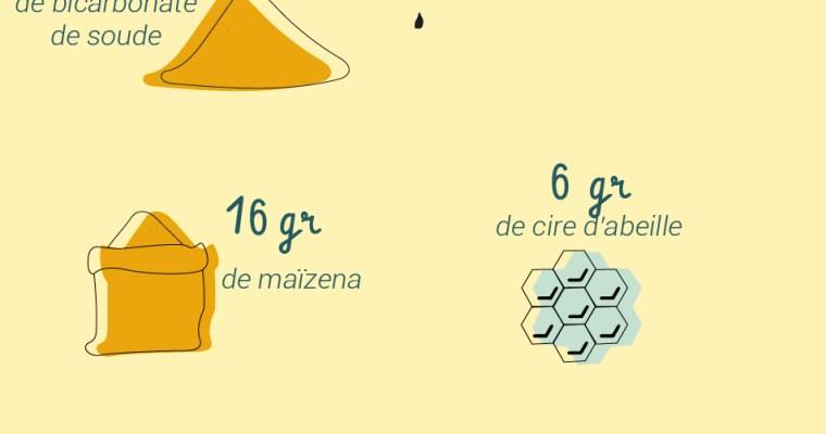 Cet été fabriquez votre déodorant maison 100% naturel !