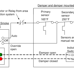Perko Single Battery Switch Wiring Diagram 2003 Nissan 350z Radio Damper End Diagram, Damper, Free Engine Image For User Manual Download