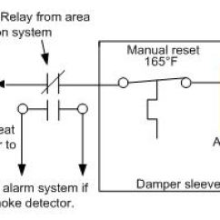 Smoke Damper Wiring Diagram Barn Owl Food Web Modulating Control Of Fire Dampers In Figure 2 Detector And Combination