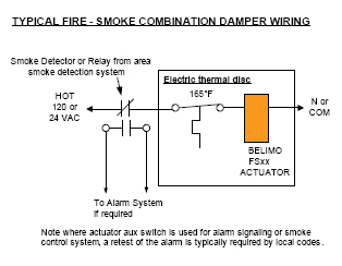 wiring diagram for fire alarm system dodge ram trailer plug damper data the 1 asked question about and smoke dampers hvac