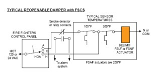 Wiring Diagram For A Hand Off Auto Switch – readingrat