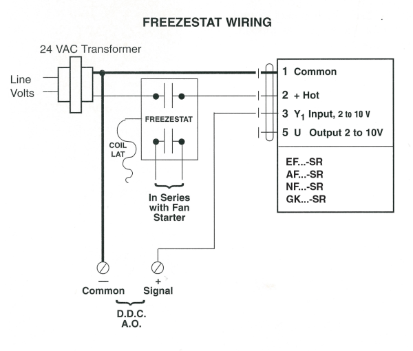 belimo actuators wiring diagram 1999 saturn fuse box rotork iq3 limitorque ~ elsalvadorla