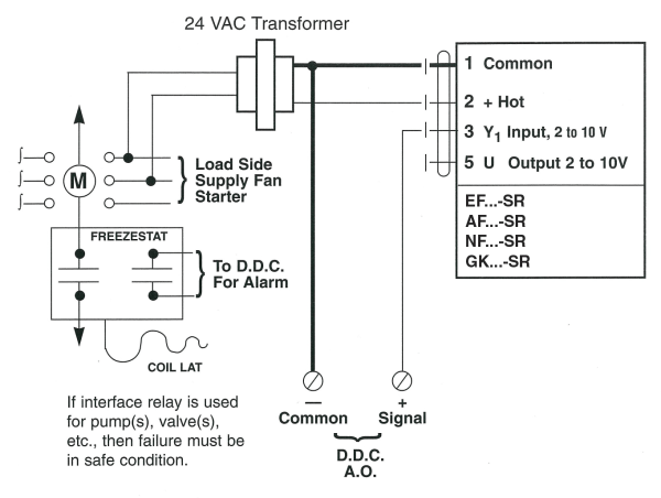 signal stat wiring diagram honeywell t6360b1028 room thermostat outside air temperature is below freezing, are your handler coils fully protected?