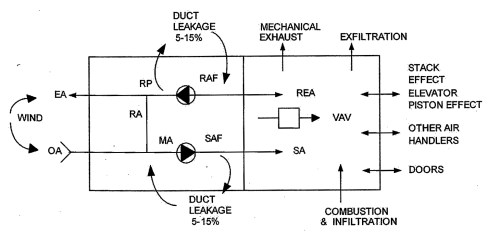 small resolution of belimo actuator wiring solidfonts tri state belimo actuator wiring home diagrams