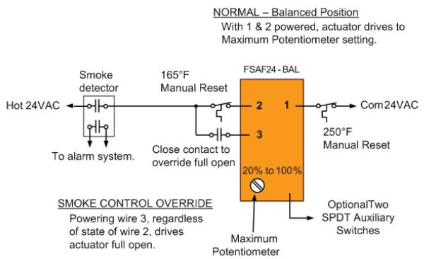 fs_balancing 2 resized 600?resize\=505%2C308 toshiba drive wiring diagram wiring diagram belimo actuator wiring diagram at gsmx.co