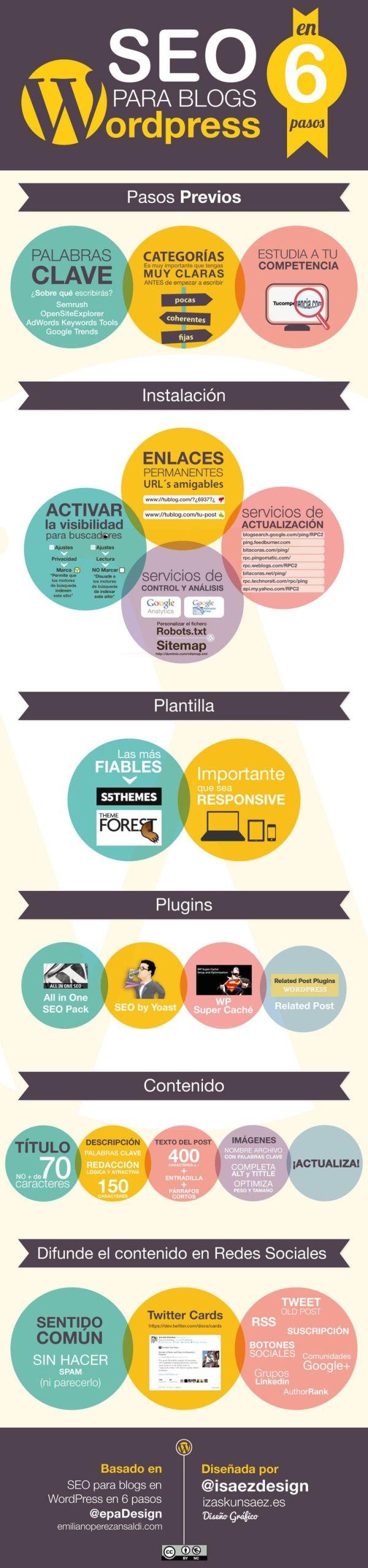 seo-infografia