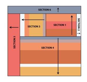 Block 2 Diagram - click to make larger